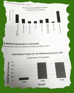 Mülltag2